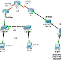 某省2011年5月份信息安全技术比赛试题